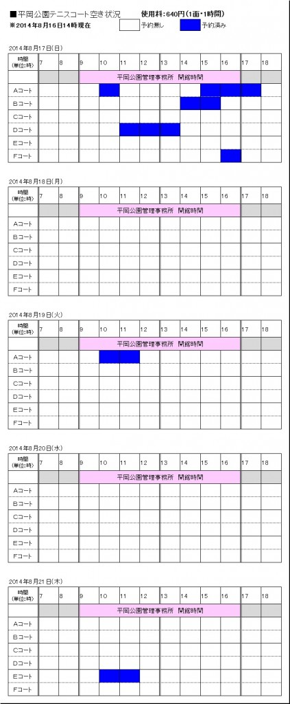 8/17(日)~8/21(木) テニスコート予約状況