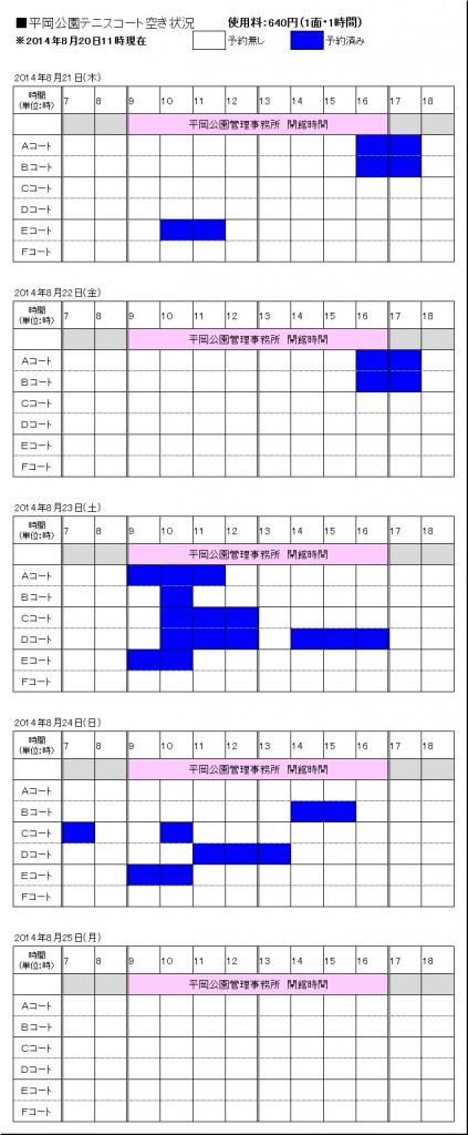 8/21(木)~8/25(月)テニスコート予約状況