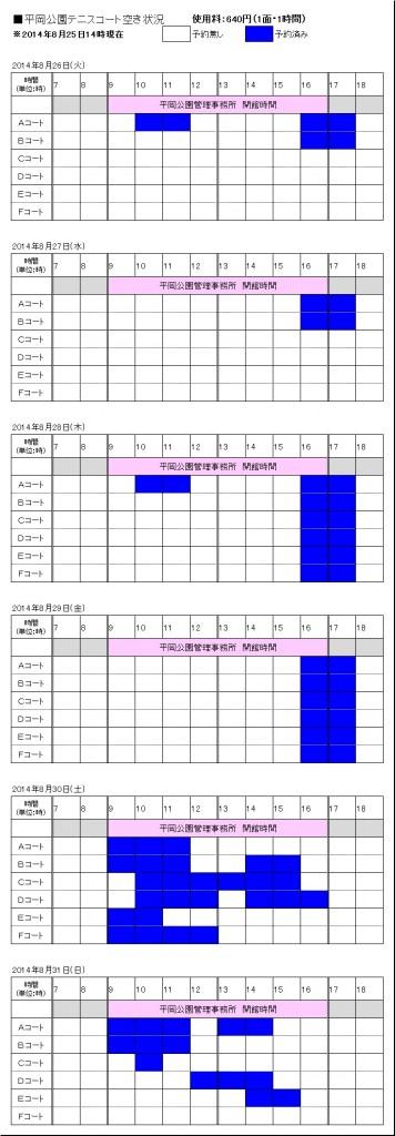 8/26(火)~8/31(日)テニスコート予約状況
