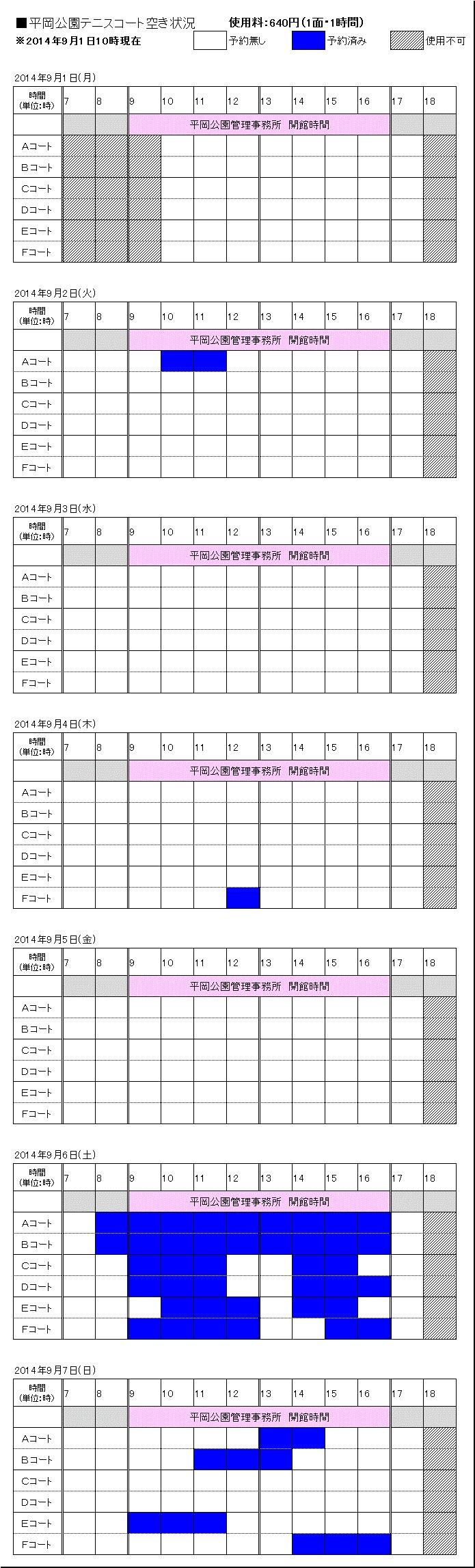 9/1(月)~9/7(日) テニスコート予約状況
